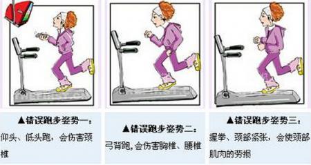 商用跑步机的正确使用姿势
